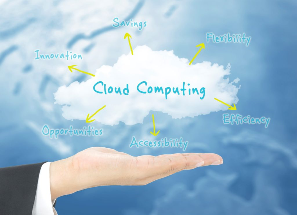 an essay on cloud computing Google and cloud computing essays: over 180,000 google and cloud computing essays, google and cloud computing term papers, google and cloud computing research paper, book reports 184 990 essays, term and research papers available for unlimited access.